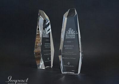 CBA Ultimate Success Award