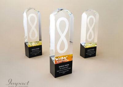 Kids Early Learning Blacktown Award